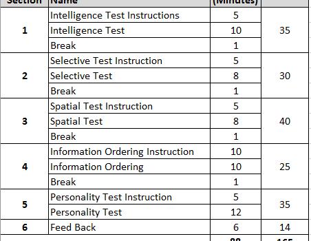 RRB ASM PSYCHO TEST